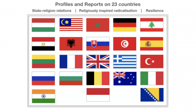 Permalink to:Country Reports & Profiles